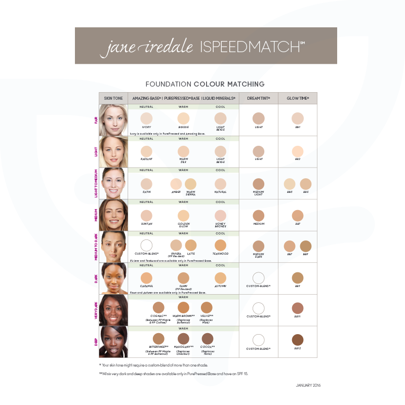 Created in , jane iredale was the first mineral makeup brand to supply the beauty industry with a line of products that had skincare sansclicker.ml: 12K.